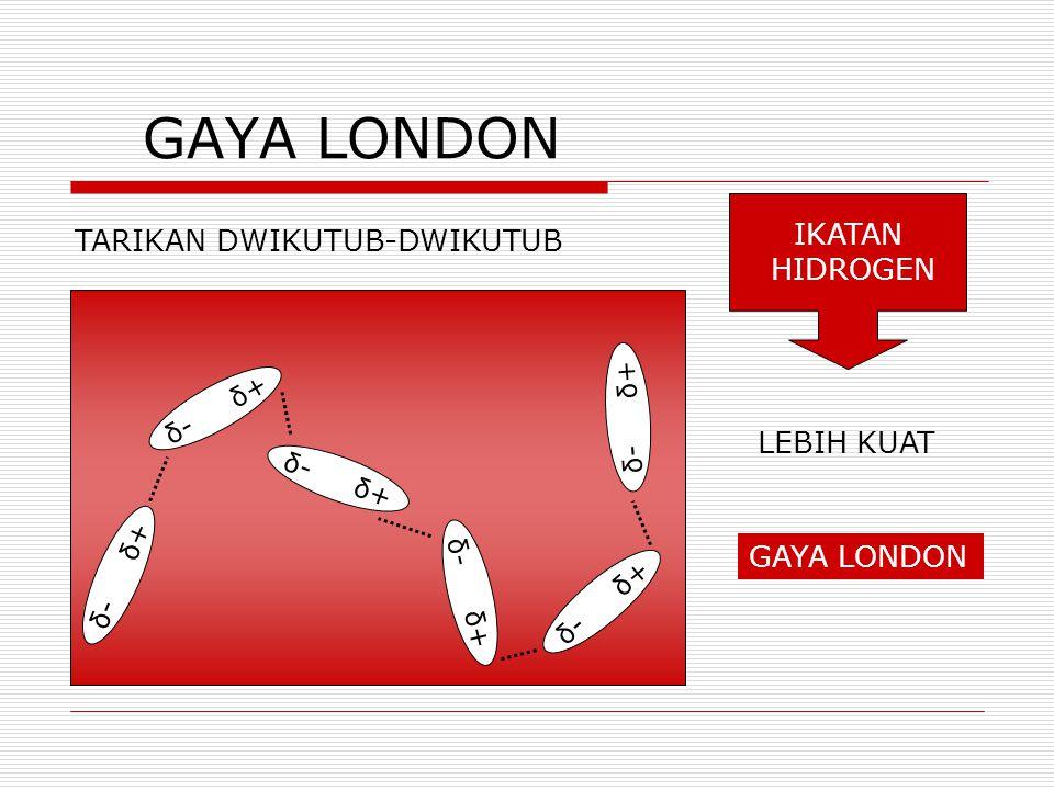 GAYA LONDON TARIKAN DWIKUTUB-DWIKUTUB δ- δ+ IKATAN HIDROGEN LEBIH KUAT GAYA LONDON