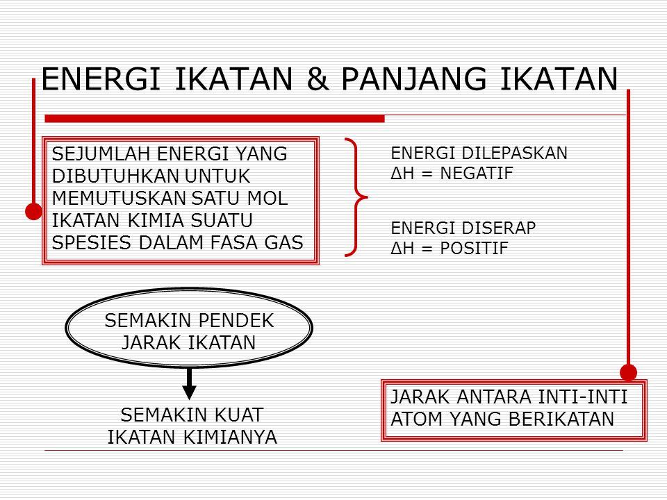 ENERGI IKATAN & PANJANG IKATAN SEJUMLAH ENERGI YANG DIBUTUHKAN UNTUK MEMUTUSKAN SATU MOL IKATAN KIMIA SUATU SPESIES DALAM FASA GAS JARAK ANTARA INTI-I