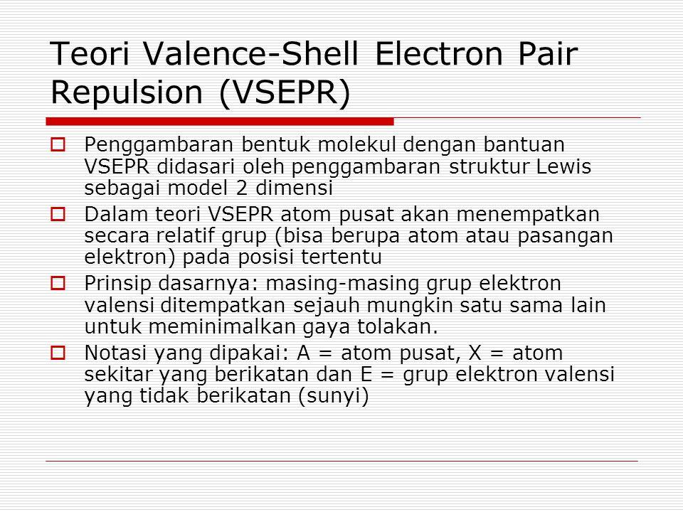 Teori Valence-Shell Electron Pair Repulsion (VSEPR)  Penggambaran bentuk molekul dengan bantuan VSEPR didasari oleh penggambaran struktur Lewis sebag