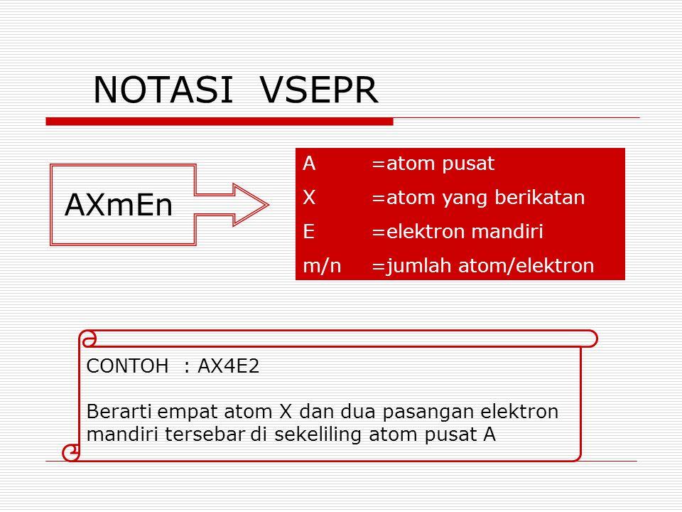 NOTASI VSEPR AXmEn A=atom pusat X=atom yang berikatan E=elektron mandiri m/n=jumlah atom/elektron CONTOH : AX4E2 Berarti empat atom X dan dua pasangan