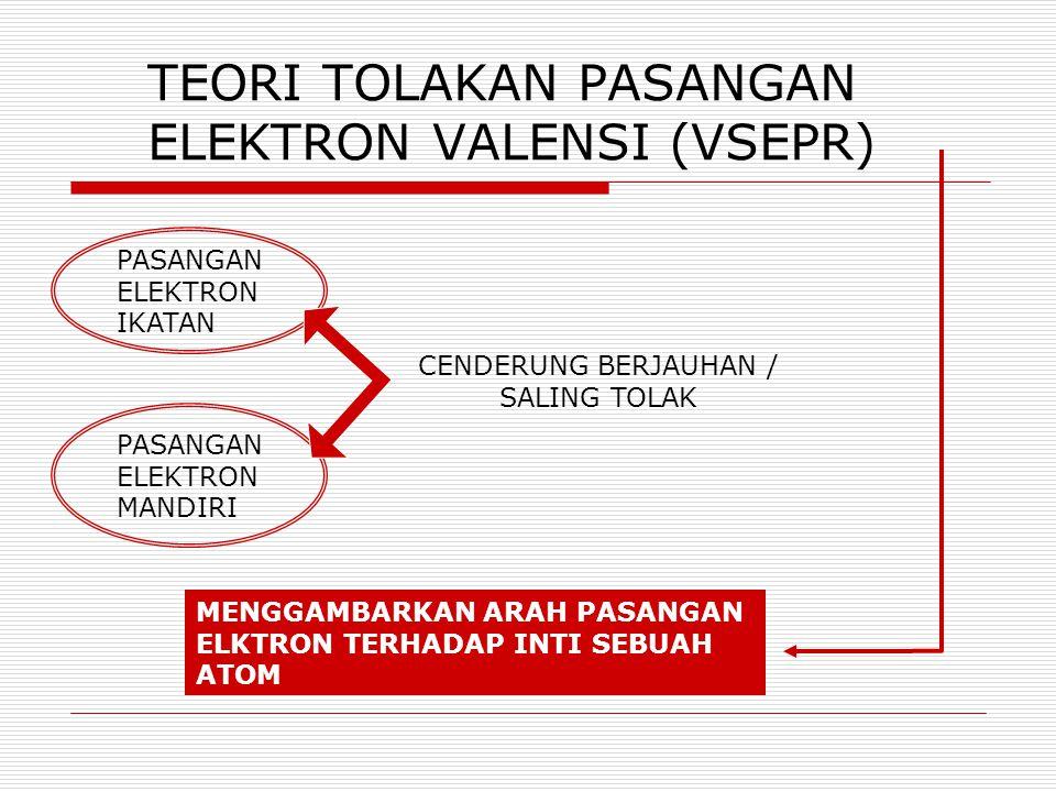 TEORI TOLAKAN PASANGAN ELEKTRON VALENSI (VSEPR) PASANGAN ELEKTRON IKATAN PASANGAN ELEKTRON MANDIRI CENDERUNG BERJAUHAN / SALING TOLAK MENGGAMBARKAN AR