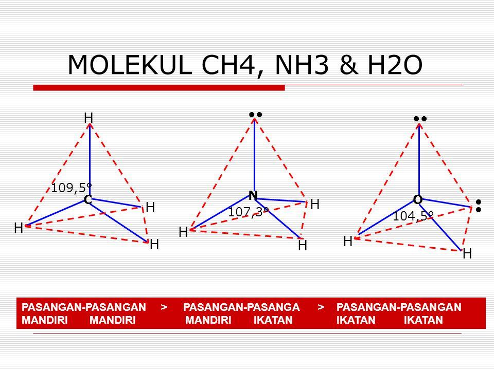 MOLEKUL CH4, NH3 & H2O C N O H H H H H H H H H ●● 109,5° 107,3° 104,5° PASANGAN-PASANGAN > PASANGAN-PASANGA> PASANGAN-PASANGAN MANDIRI MANDIRI MANDIRI