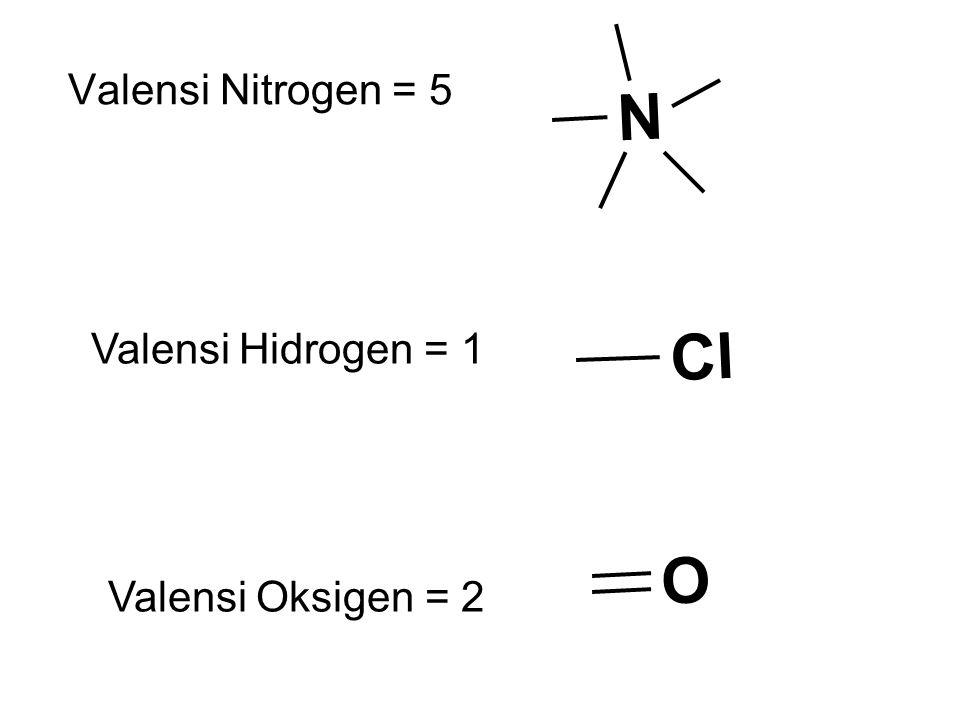 N Valensi Nitrogen = 5 Valensi Hidrogen = 1 Cl Valensi Oksigen = 2 O