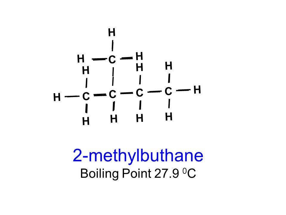 CC C CC H H H H H H H H H H 2-methylbuthane Boiling Point 27.9 0 C H H