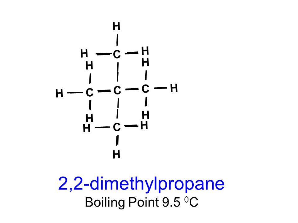 CC C C H H H H H H H H 2,2-dimethylpropane Boiling Point 9.5 0 C H H C H H