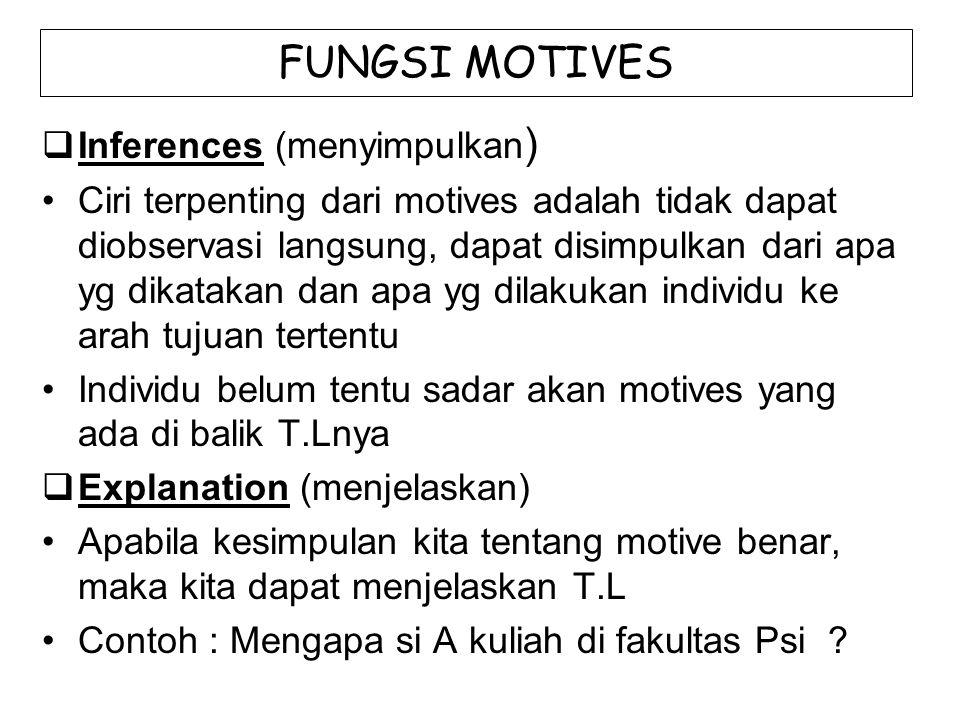 FUNGSI MOTIVES  Inferences (menyimpulkan ) Ciri terpenting dari motives adalah tidak dapat diobservasi langsung, dapat disimpulkan dari apa yg dikata
