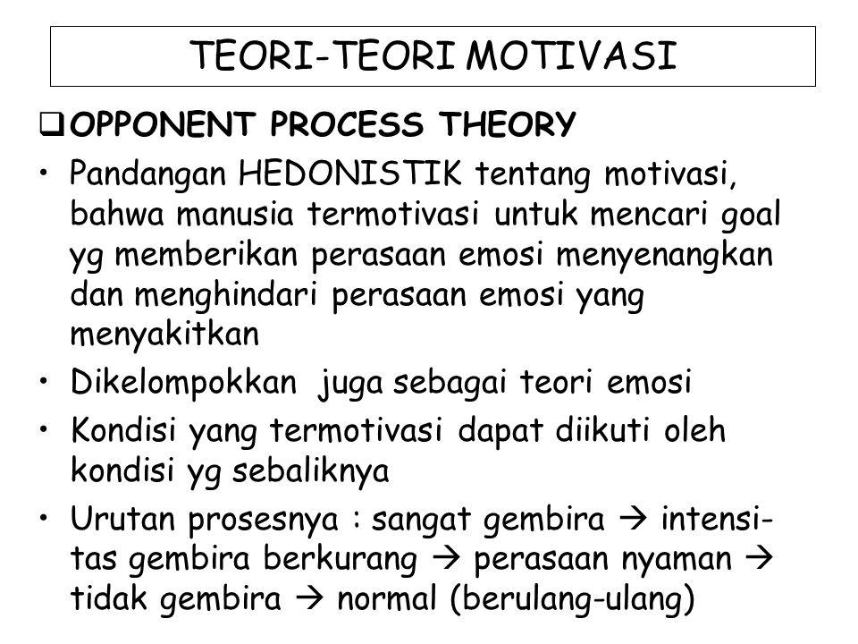 TEORI-TEORI MOTIVASI  OPPONENT PROCESS THEORY Pandangan HEDONISTIK tentang motivasi, bahwa manusia termotivasi untuk mencari goal yg memberikan peras