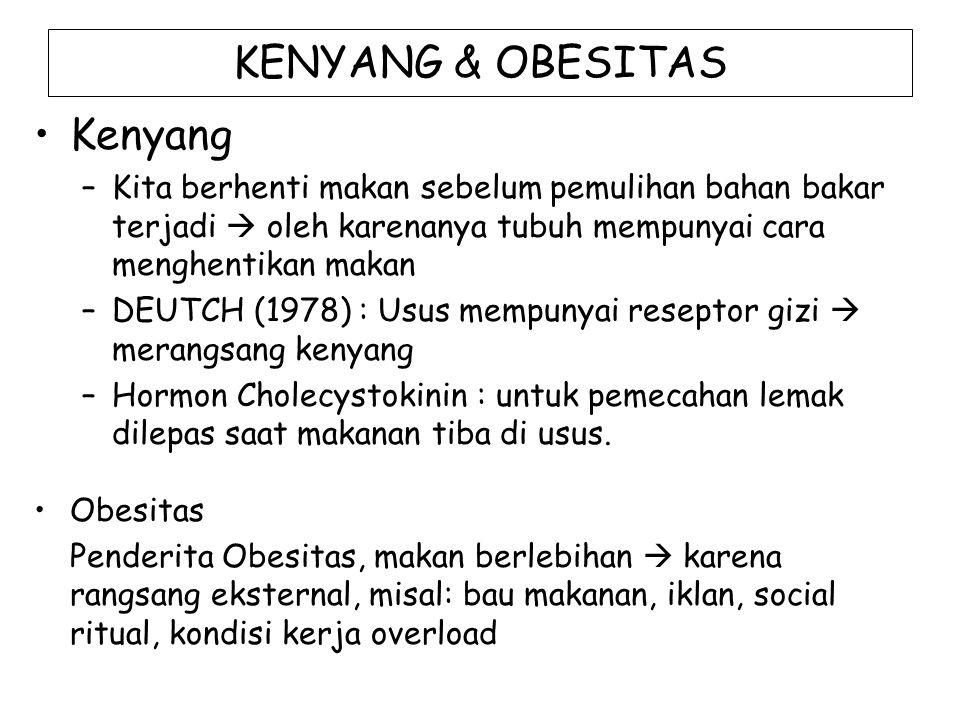 KENYANG & OBESITAS Kenyang –Kita berhenti makan sebelum pemulihan bahan bakar terjadi  oleh karenanya tubuh mempunyai cara menghentikan makan –DEUTCH