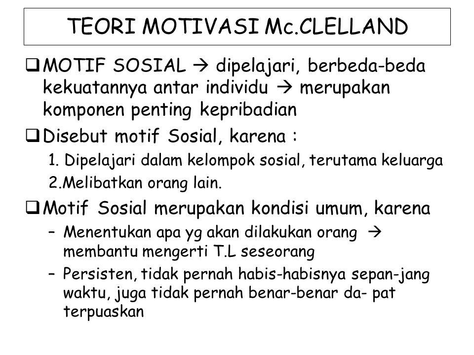 TEORI MOTIVASI Mc.CLELLAND  MOTIF SOSIAL  dipelajari, berbeda-beda kekuatannya antar individu  merupakan komponen penting kepribadian  Disebut mot