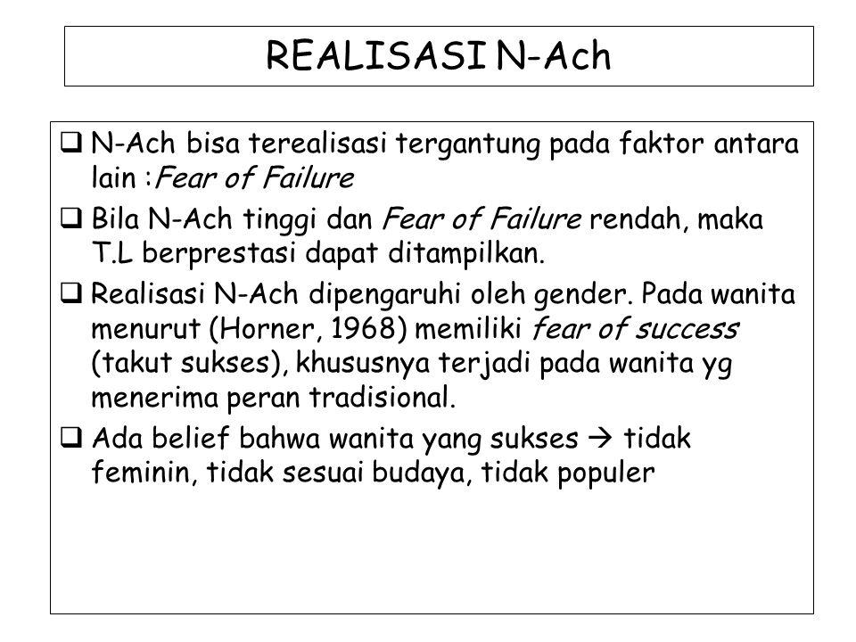 REALISASI N-Ach  N-Ach bisa terealisasi tergantung pada faktor antara lain :Fear of Failure  Bila N-Ach tinggi dan Fear of Failure rendah, maka T.L