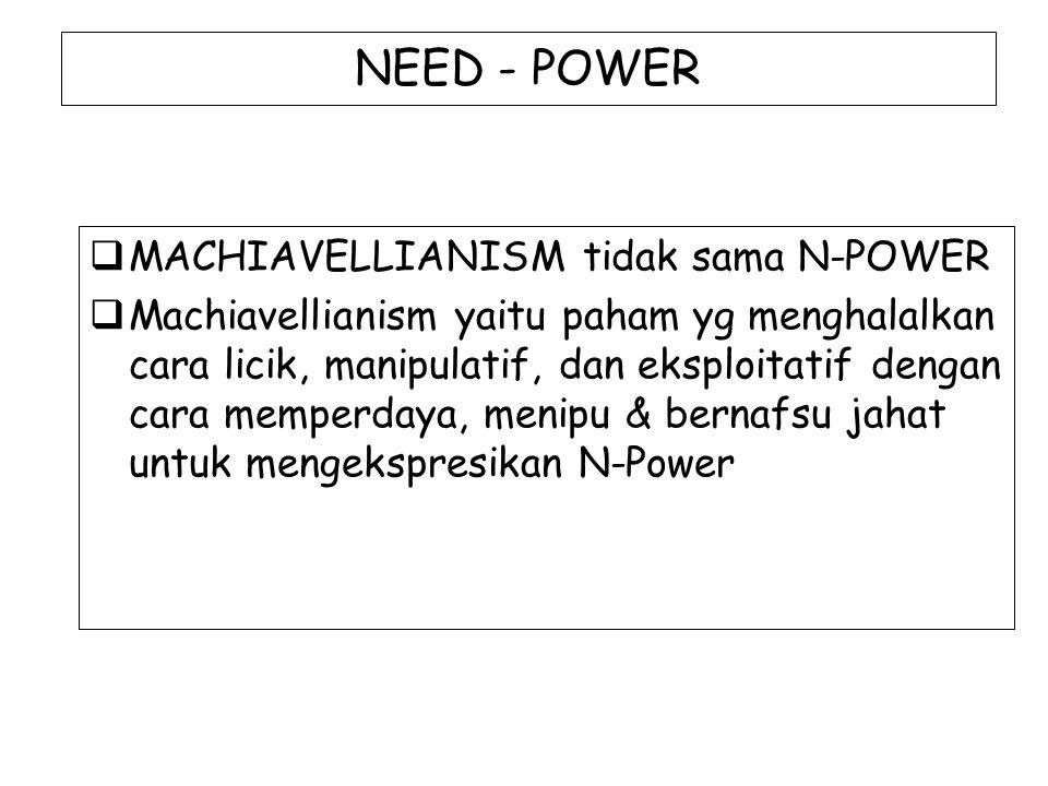 NEED - POWER  MACHIAVELLIANISM tidak sama N-POWER  Machiavellianism yaitu paham yg menghalalkan cara licik, manipulatif, dan eksploitatif dengan car
