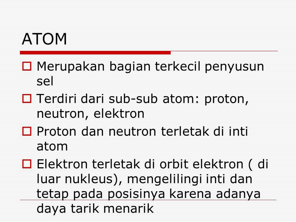 ATOM  Merupakan bagian terkecil penyusun sel  Terdiri dari sub-sub atom: proton, neutron, elektron  Proton dan neutron terletak di inti atom  Elek