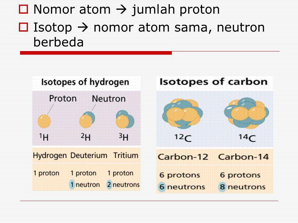  Nomor atom  jumlah proton  Isotop  nomor atom sama, neutron berbeda