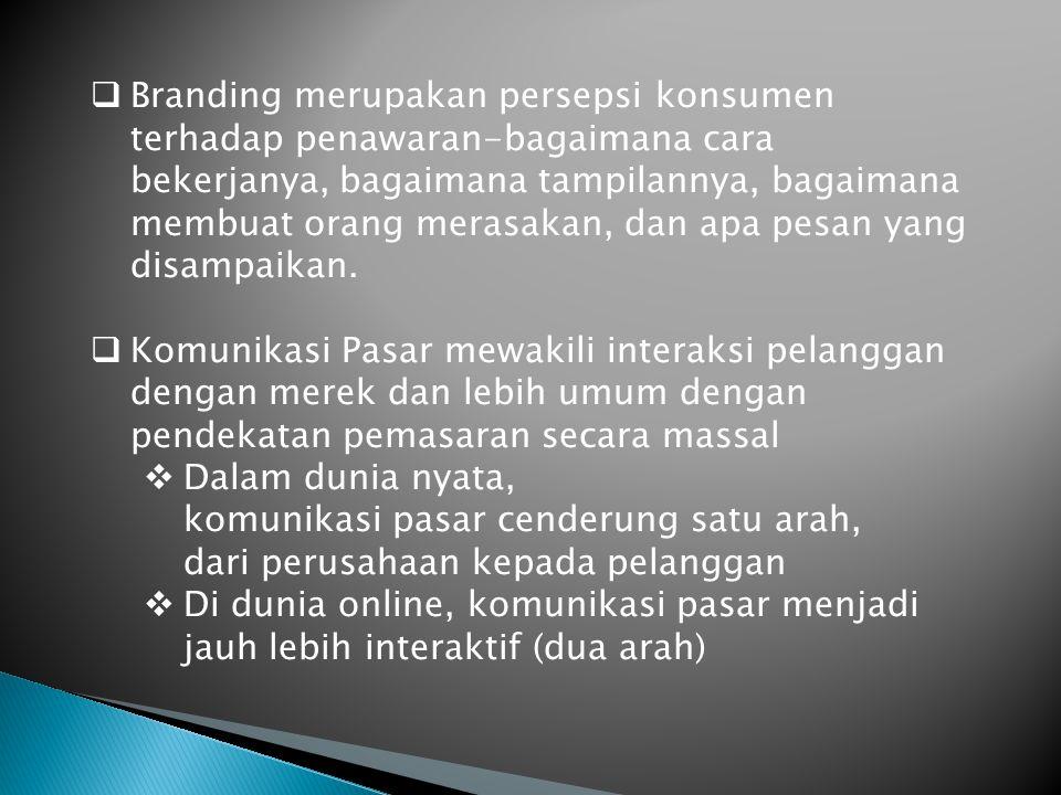  Komunikasi pasar mengacu pada semua titik kontak bahwa perusahaan telah berhubungan dengan pelanggan.