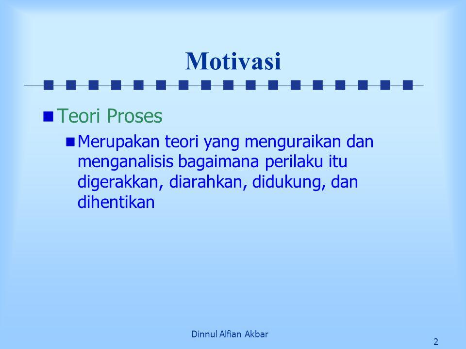 Dinnul Alfian Akbar 2 Motivasi Teori Proses Merupakan teori yang menguraikan dan menganalisis bagaimana perilaku itu digerakkan, diarahkan, didukung,