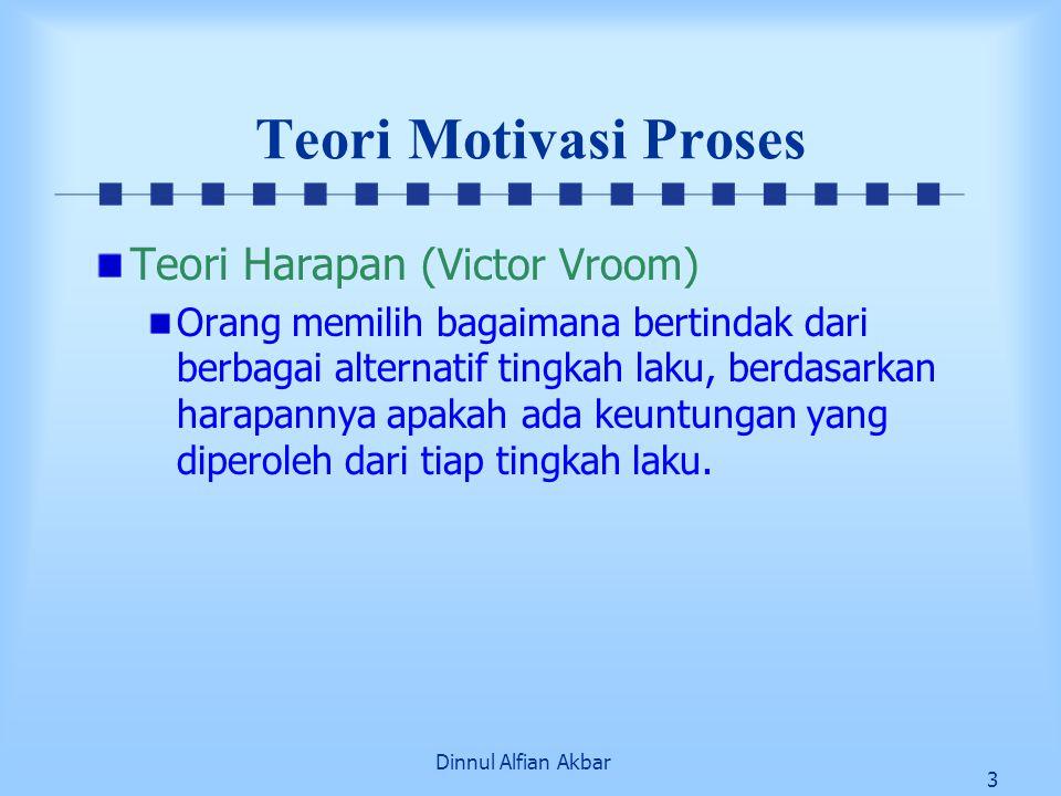 Dinnul Alfian Akbar 3 Teori Motivasi Proses Teori Harapan (Victor Vroom) Orang memilih bagaimana bertindak dari berbagai alternatif tingkah laku, berd