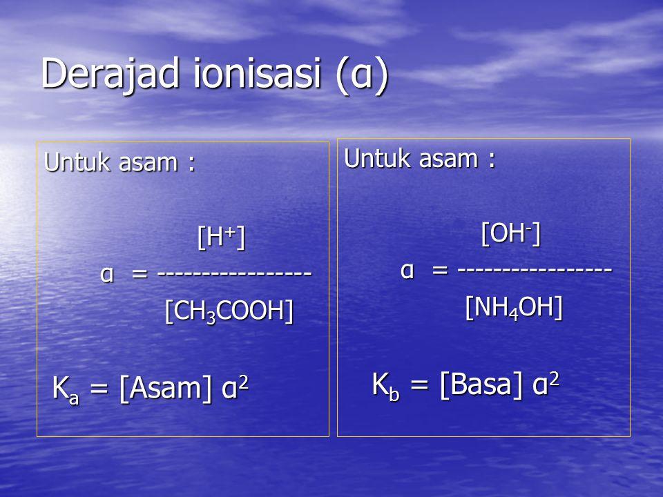 Derajad ionisasi (α) Untuk asam : [H + ] [H + ] α = ----------------- α = ----------------- [CH 3 COOH] [CH 3 COOH] K a = [Asam] α 2 K a = [Asam] α 2 Untuk asam : [OH - ] [OH - ] α = ----------------- α = ----------------- [NH 4 OH] [NH 4 OH] K b = [Basa] α 2 K b = [Basa] α 2