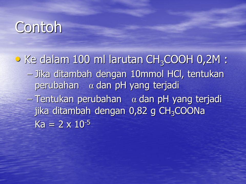 Contoh Ke dalam 100 ml larutan CH 3 COOH 0,2M : Ke dalam 100 ml larutan CH 3 COOH 0,2M : –Jika ditambah dengan 10mmol HCl, tentukan perubahan α dan pH yang terjadi –Tentukan perubahan α dan pH yang terjadi jika ditambah dengan 0,82 g CH 3 COONa Ka = 2 x 10 -5