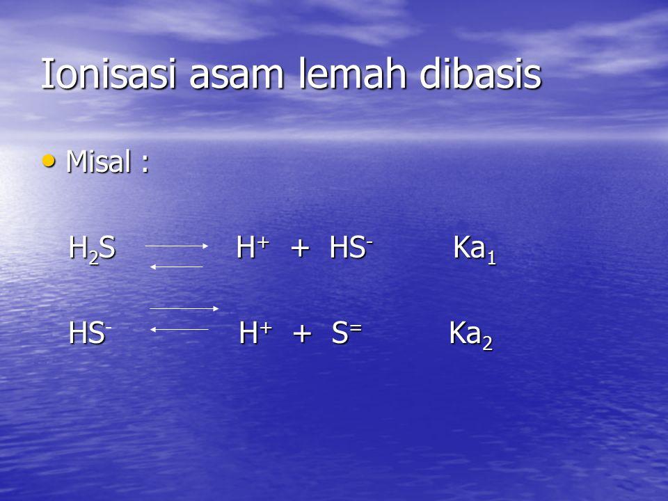 Ionisasi asam lemah dibasis Misal : Misal : H 2 S H + + HS - Ka 1 H 2 S H + + HS - Ka 1 HS H + + S = Ka 2 HS - H + + S = Ka 2