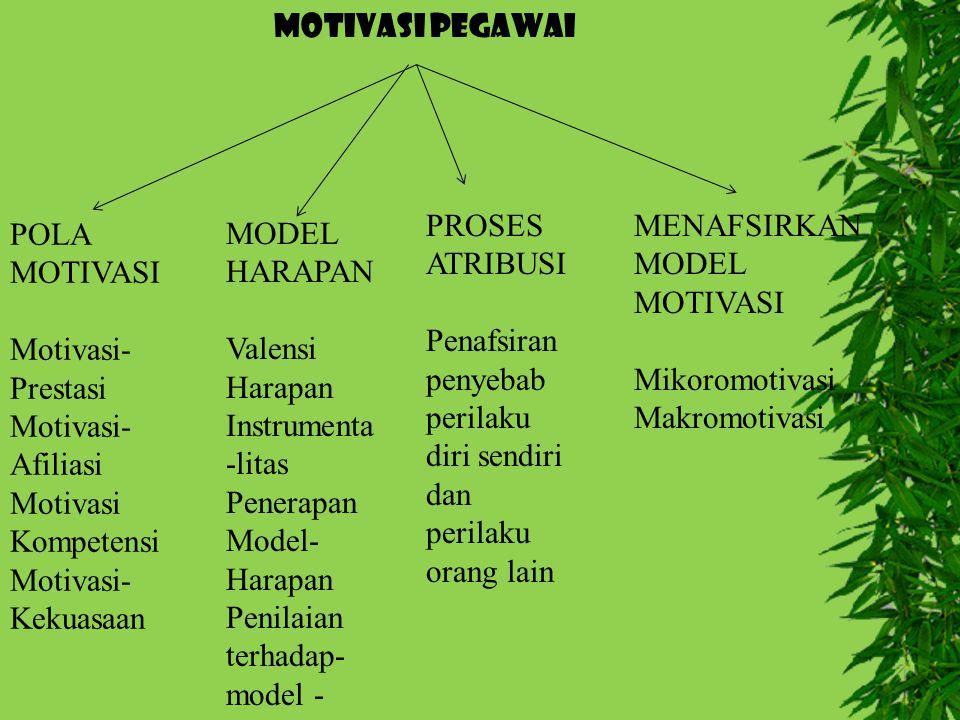 MOTIVASI PEGAWAI MENAFSIRKAN MODEL MOTIVASI Mikoromotivasi Makromotivasi POLA MOTIVASI Motivasi- Prestasi Motivasi- Afiliasi Motivasi Kompetensi Motiv