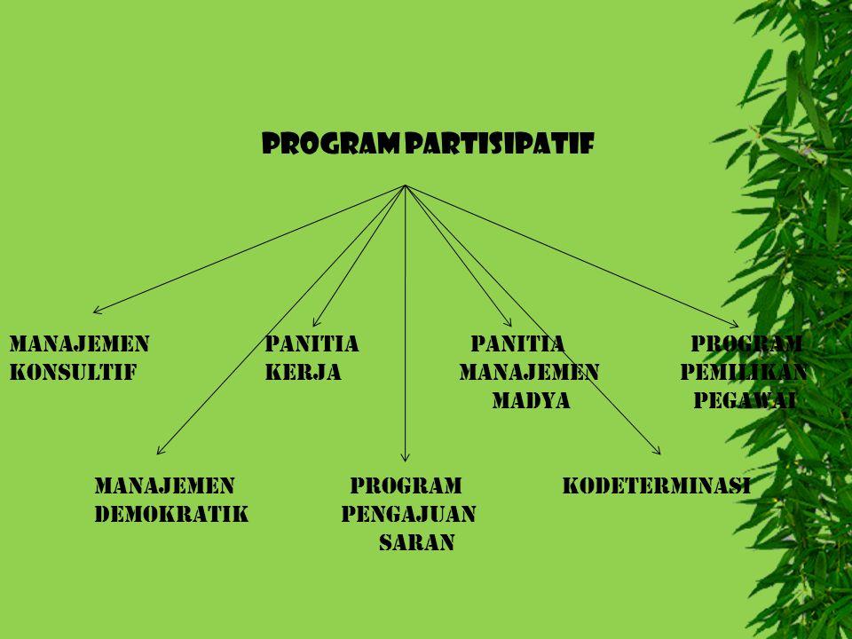 PROGRAM PARTISIPATIF ManajemenPanitia Panitia Program KonsultifKerja Manajemen Pemilikan Madya Pegawai ManajemenProgram Kodeterminasi Demokratik Penga
