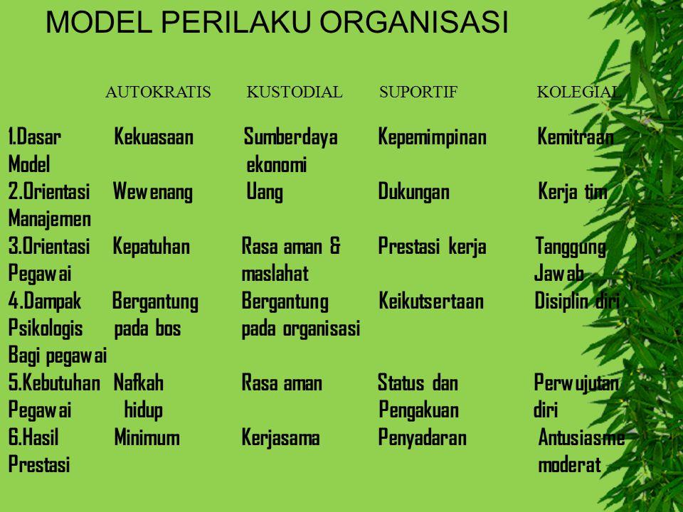 MEMBANGUN DUKUNGAN /MENGATASI RESISTENSI TERHADAP PERUBAHAN 1.Membangun dukungan dan komimen 2.