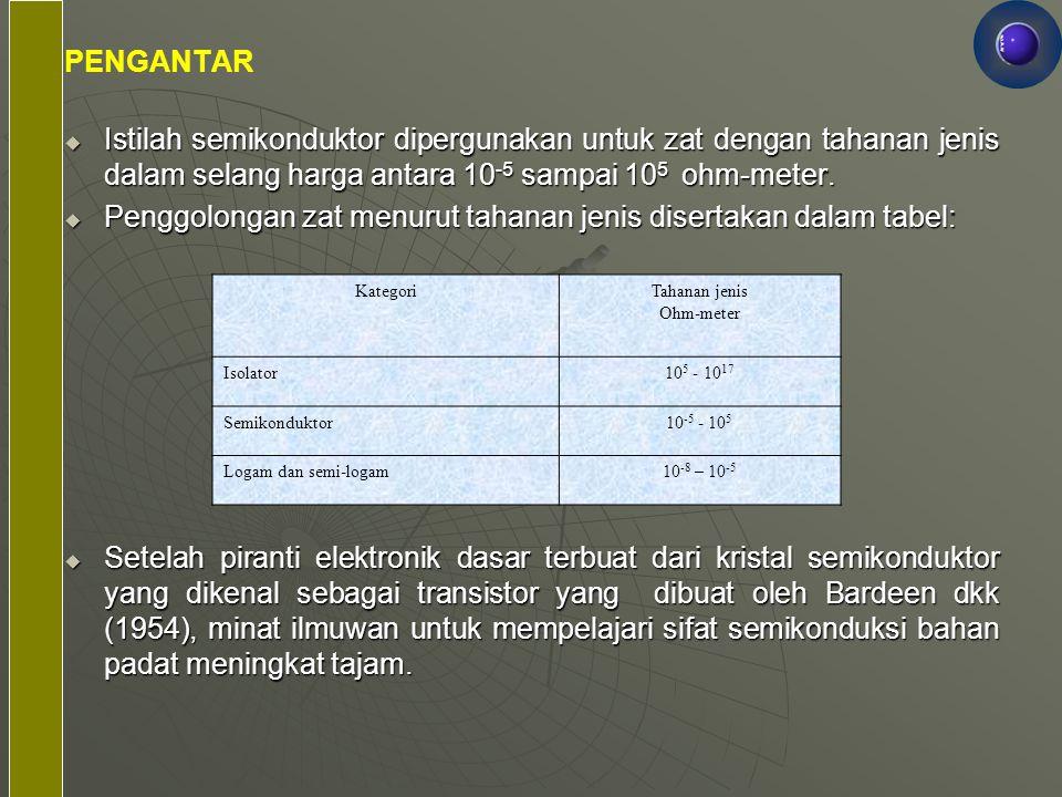 PENGANTAR  Istilah semikonduktor dipergunakan untuk zat dengan tahanan jenis dalam selang harga antara 10 -5 sampai 10 5 ohm-meter.  Penggolongan za