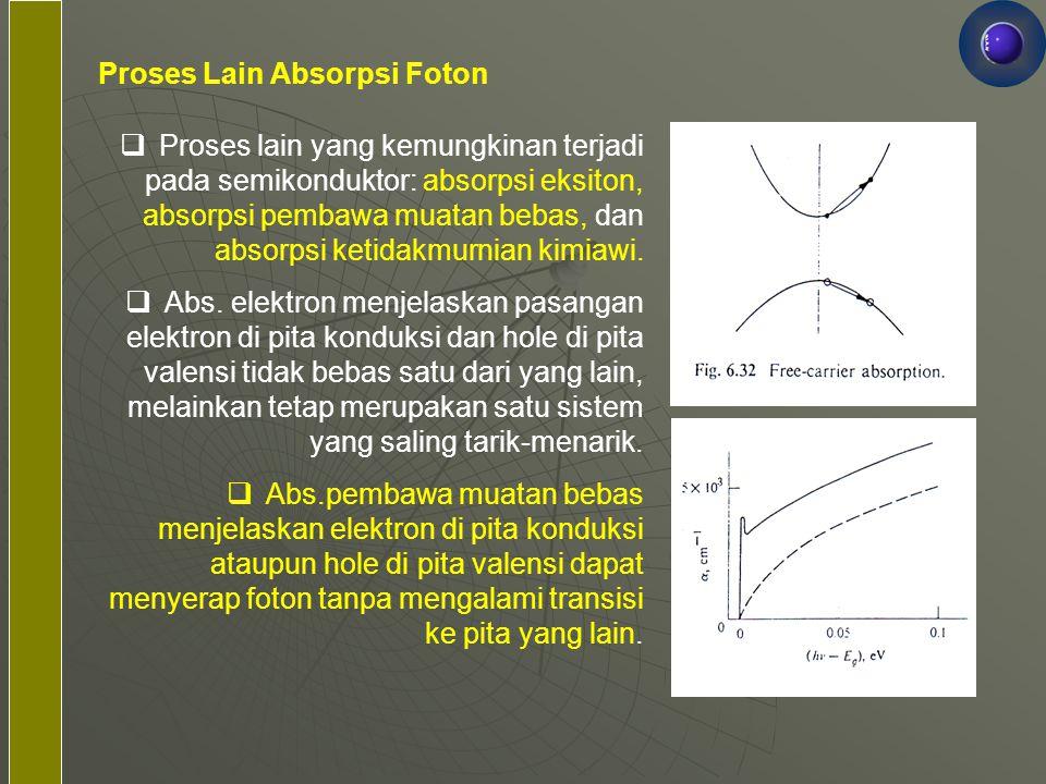 Proses Lain Absorpsi Foton  Proses lain yang kemungkinan terjadi pada semikonduktor: absorpsi eksiton, absorpsi pembawa muatan bebas, dan absorpsi ke