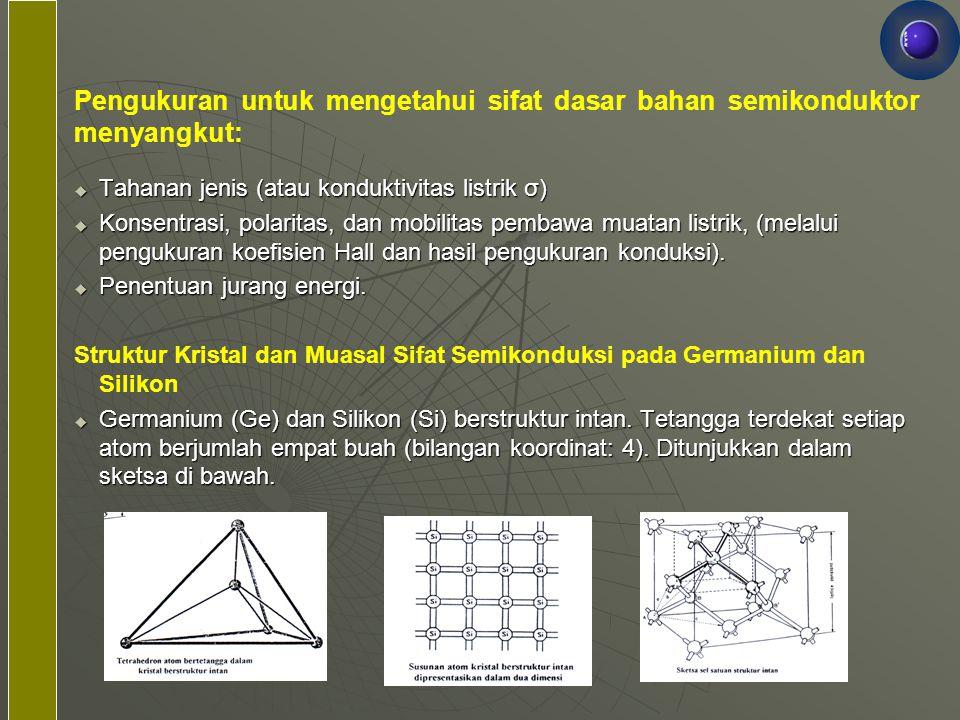 Pengukuran untuk mengetahui sifat dasar bahan semikonduktor menyangkut:  Tahanan jenis (atau konduktivitas listrik σ)  Konsentrasi, polaritas, dan m