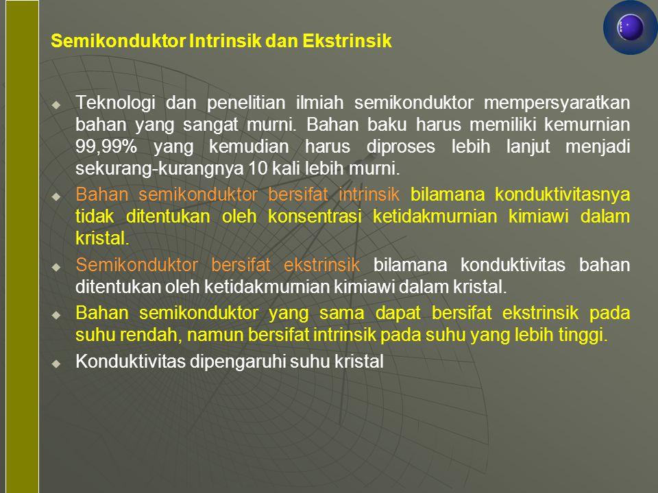   Suatu elektron dapat melakukan transisi dari 'electron state' yang pertama ke 'electron state' yang kedua.