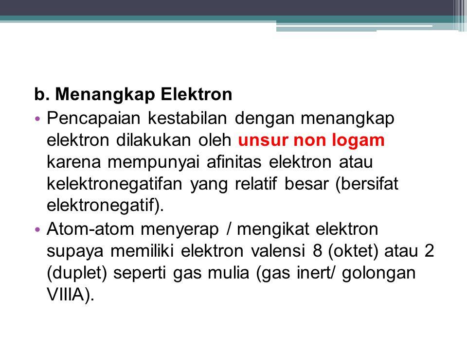 b. Menangkap Elektron Pencapaian kestabilan dengan menangkap elektron dilakukan oleh unsur non logam karena mempunyai afinitas elektron atau kelektron