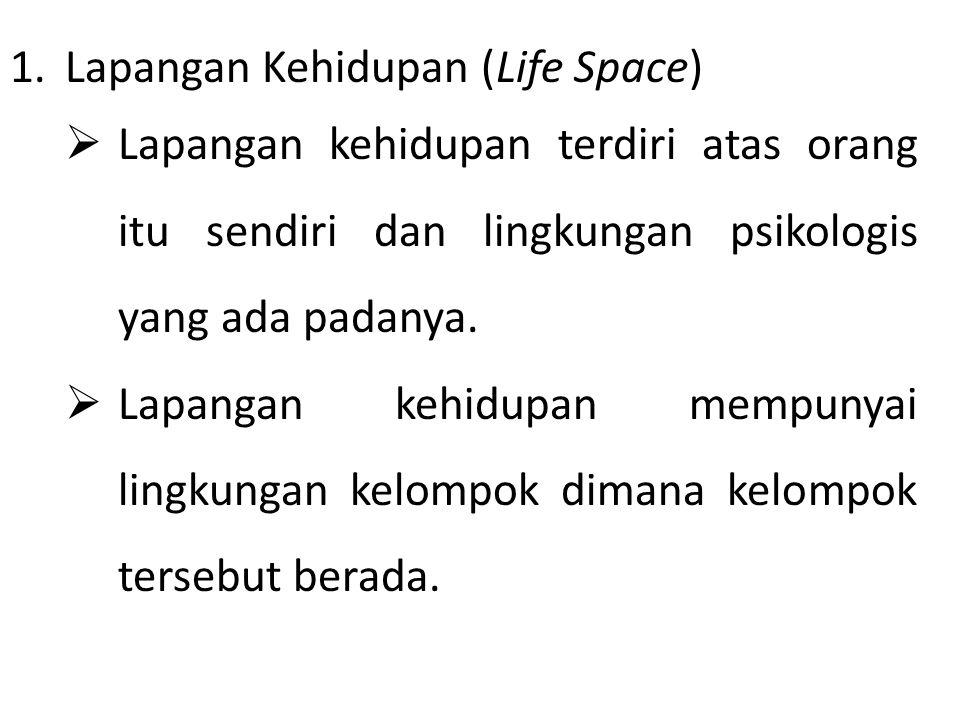 1.Lapangan Kehidupan (Life Space)  Lapangan kehidupan terdiri atas orang itu sendiri dan lingkungan psikologis yang ada padanya.