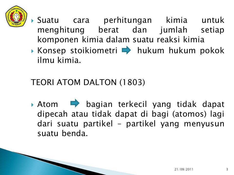  Menurut Dalton : setiap unsur terdiri dari bagian yang amat kecil yang disebut atom.