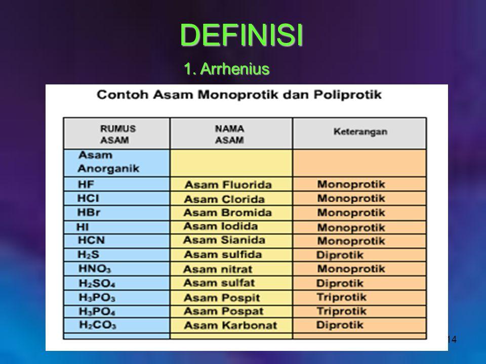 14 1. Arrhenius DEFINISI