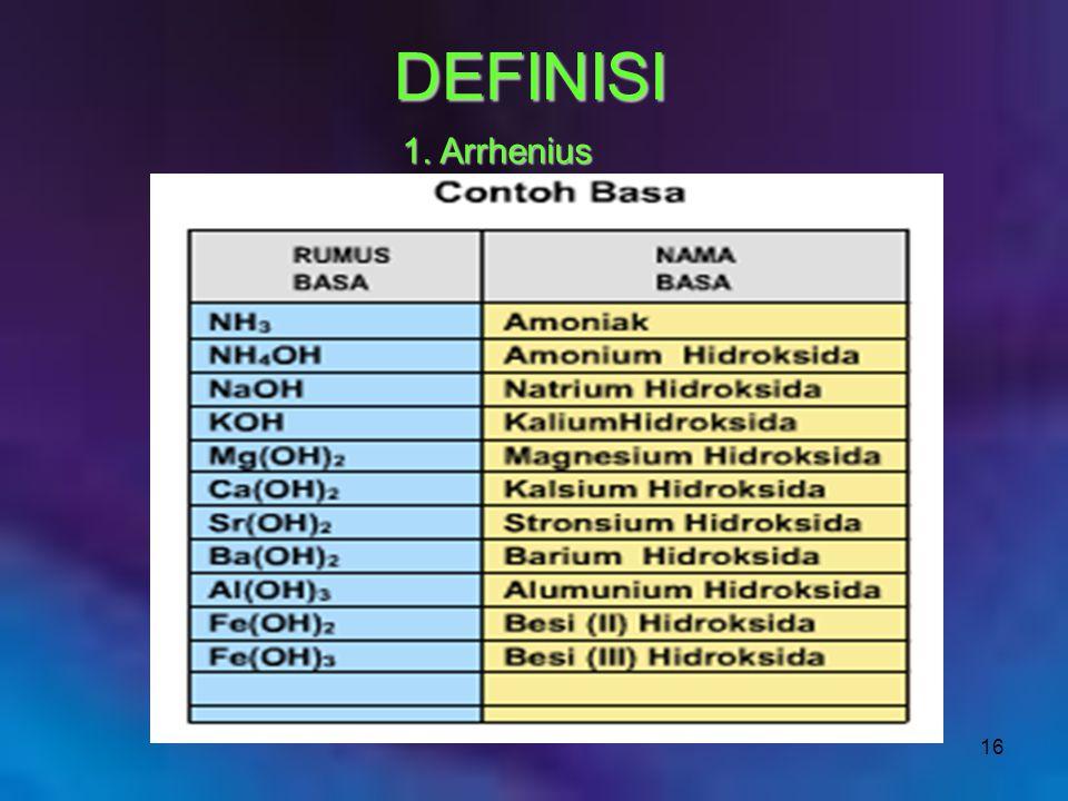 16 1. Arrhenius DEFINISI