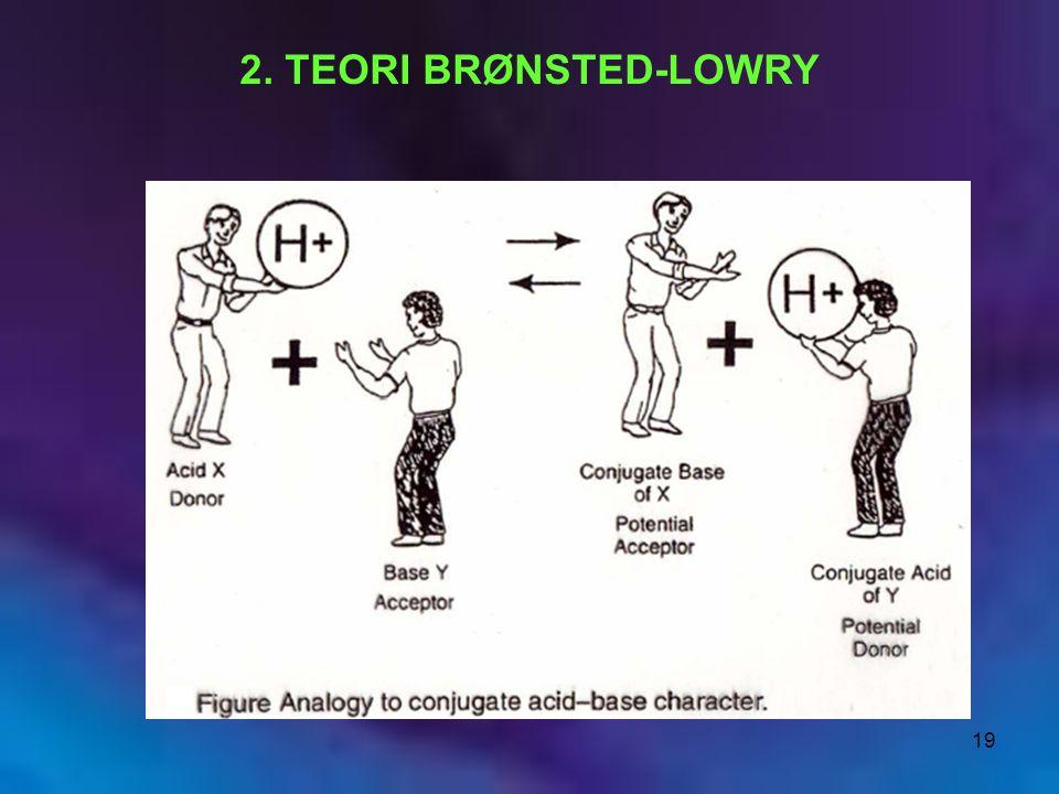 19 2. TEORI BRØNSTED-LOWRY