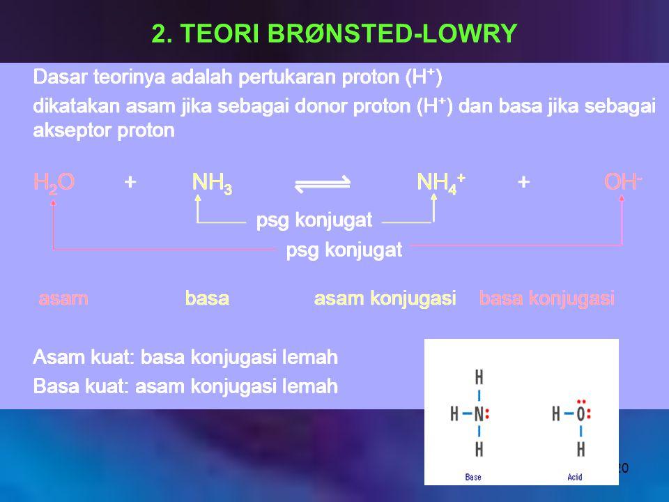 20 2. TEORI BRØNSTED-LOWRY