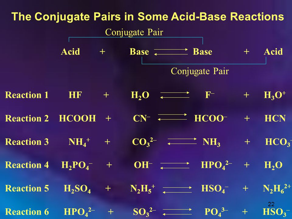 22 The Conjugate Pairs in Some Acid-Base Reactions Acid + Base Base + Acid Conjugate Pair Reaction 1 HF + H 2 O F – + H 3 O + Reaction 2 HCOOH + CN –