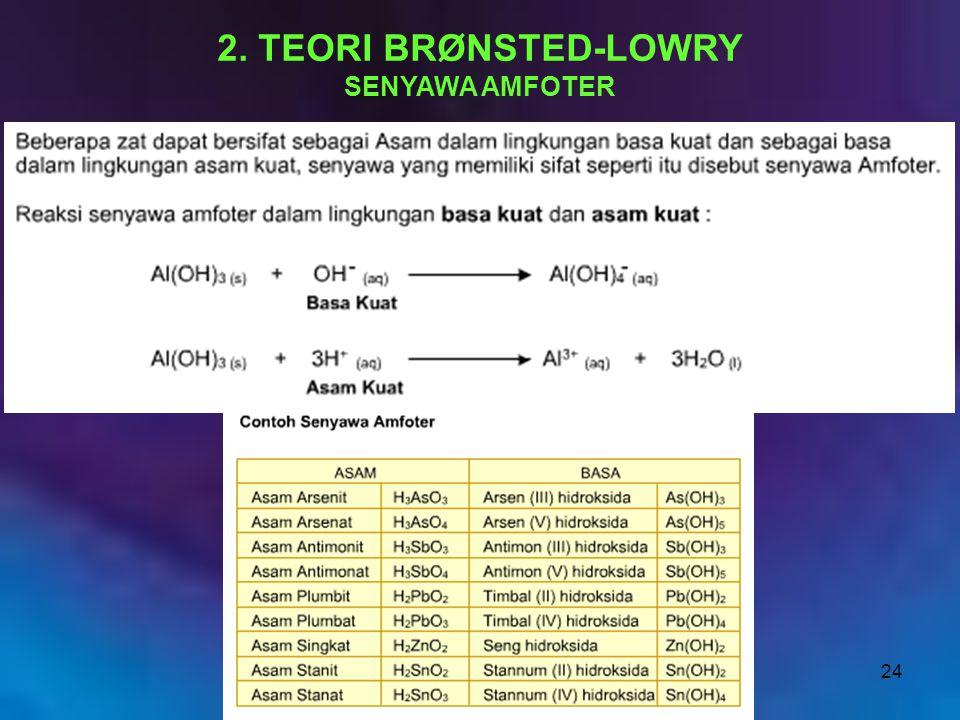 24 2. TEORI BRØNSTED-LOWRY SENYAWA AMFOTER