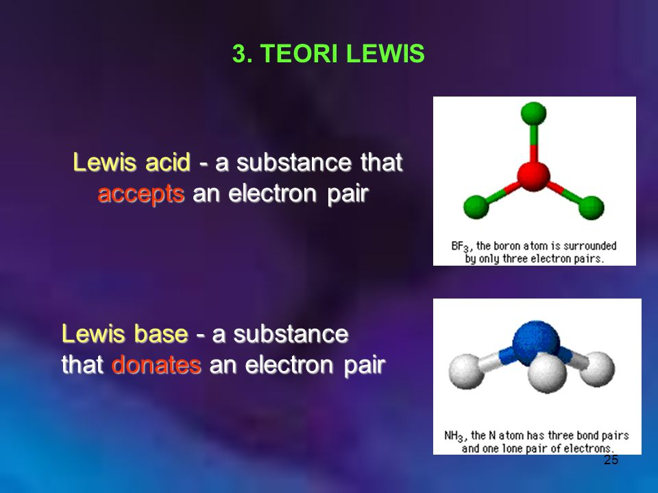 25 3. TEORI LEWIS Lewis acid - a substance that accepts an electron pair Lewis base - a substance that donates an electron pair