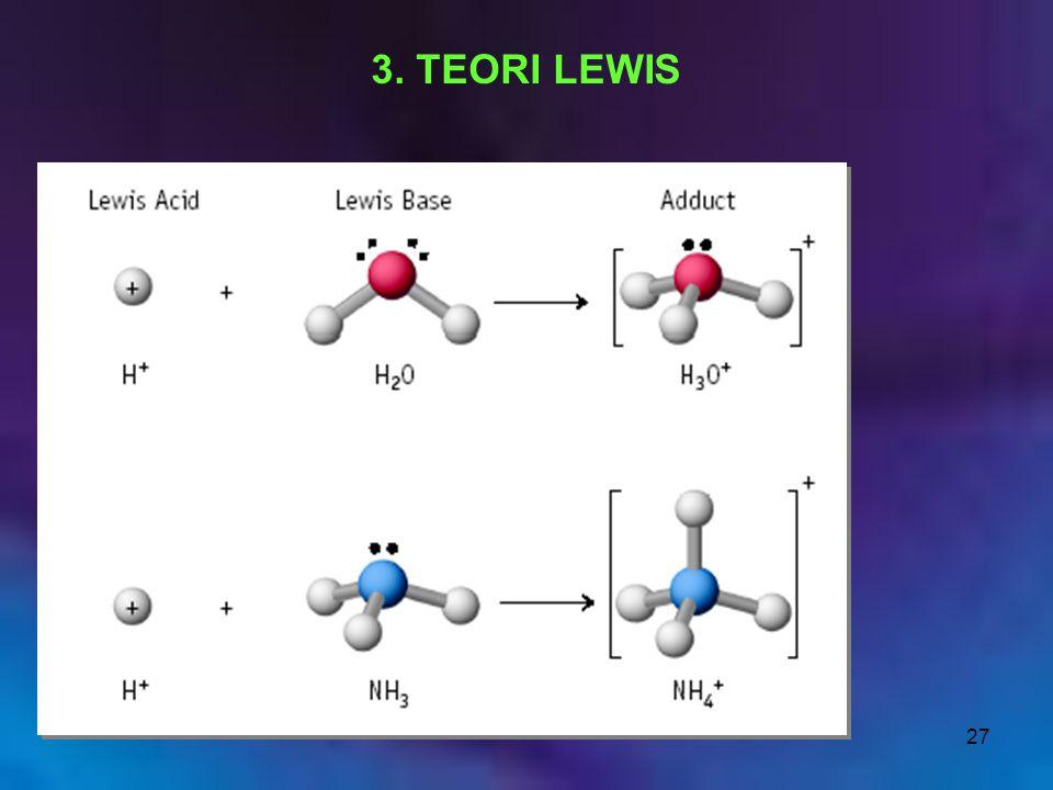 27 3. TEORI LEWIS