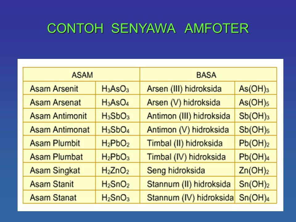 36 CONTOH SENYAWA AMFOTER
