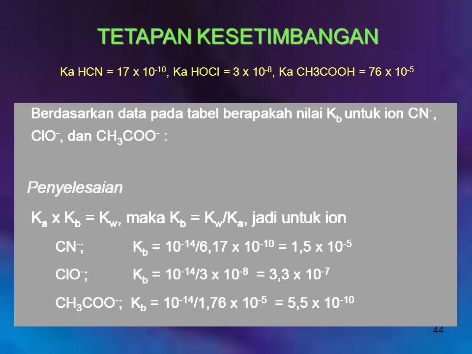 44 TETAPAN KESETIMBANGAN Ka HCN = 17 x 10 -10, Ka HOCl = 3 x 10 -8, Ka CH3COOH = 76 x 10 -5