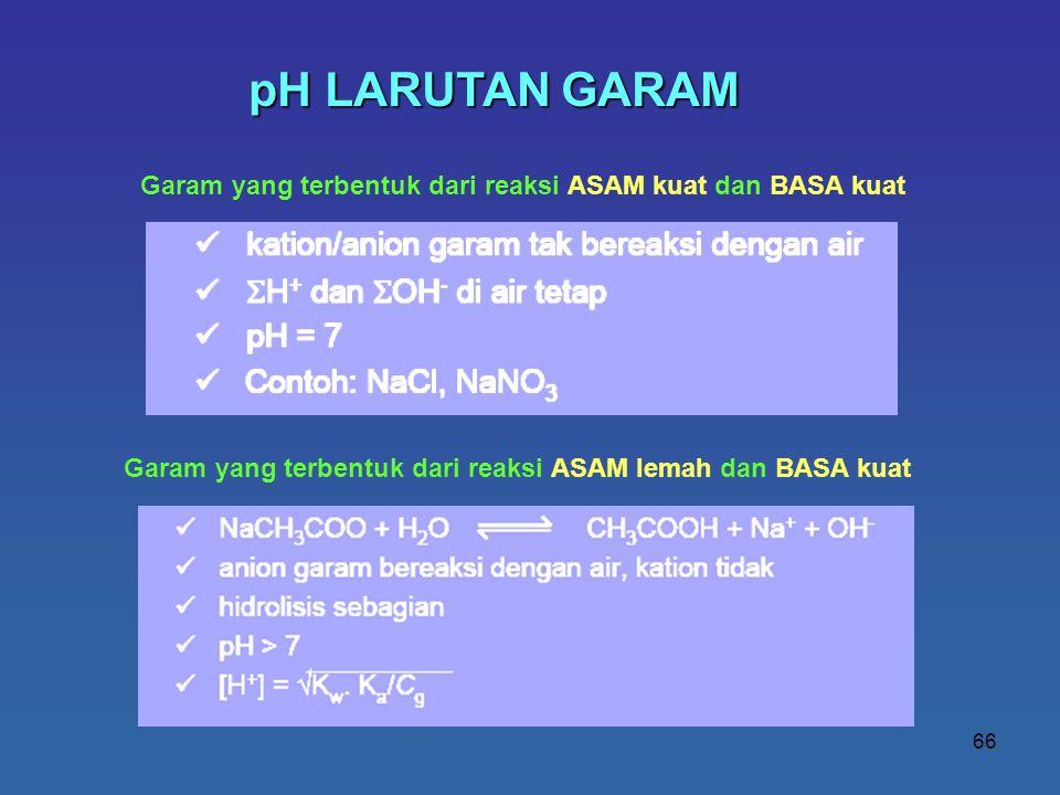66 pH LARUTAN GARAM Garam yang terbentuk dari reaksi ASAM kuat dan BASA kuat Garam yang terbentuk dari reaksi ASAM lemah dan BASA kuat
