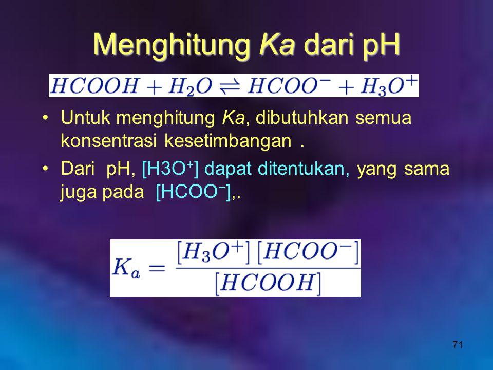 71 Menghitung Ka dari pH Untuk menghitung Ka, dibutuhkan semua konsentrasi kesetimbangan. Dari pH, [H3O + ] dapat ditentukan, yang sama juga pada [HCO