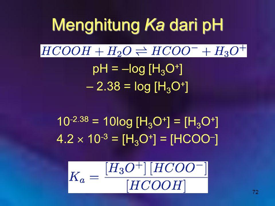 72 Menghitung Ka dari pH pH = –log [H 3 O + ] – 2.38 = log [H 3 O + ] 10 -2.38 = 10log [H 3 O + ] = [H 3 O + ] 4.2  10 -3 = [H 3 O + ] = [HCOO – ]