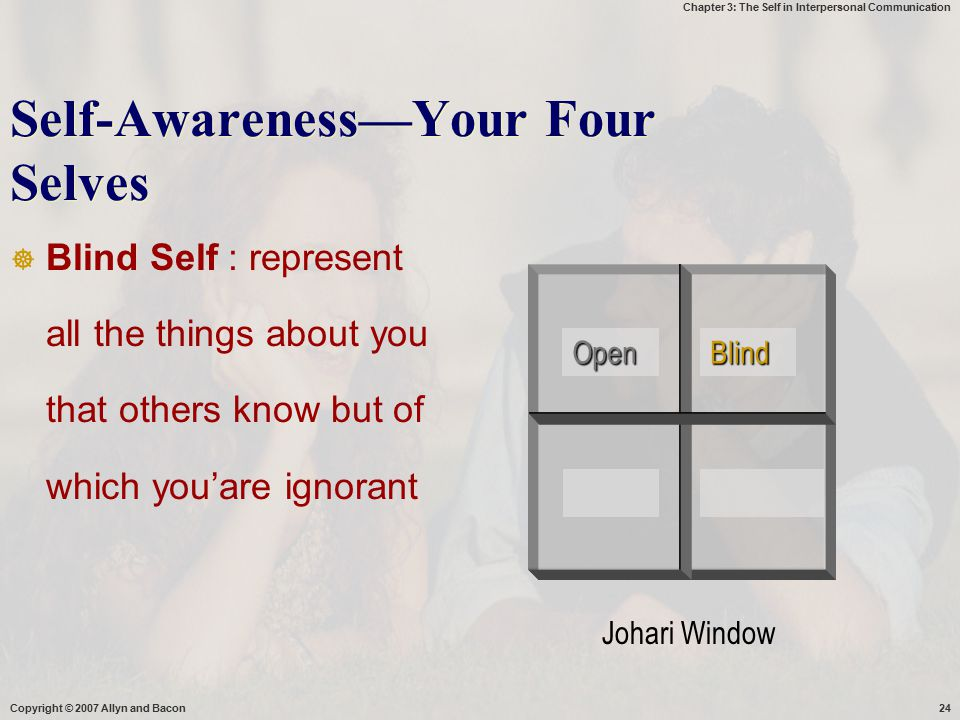Chapter 3: The Self in Interpersonal Communication Copyright © 2007 Allyn and Bacon24 Self-Awareness—Your Four Selves  Blind Self : represent all the