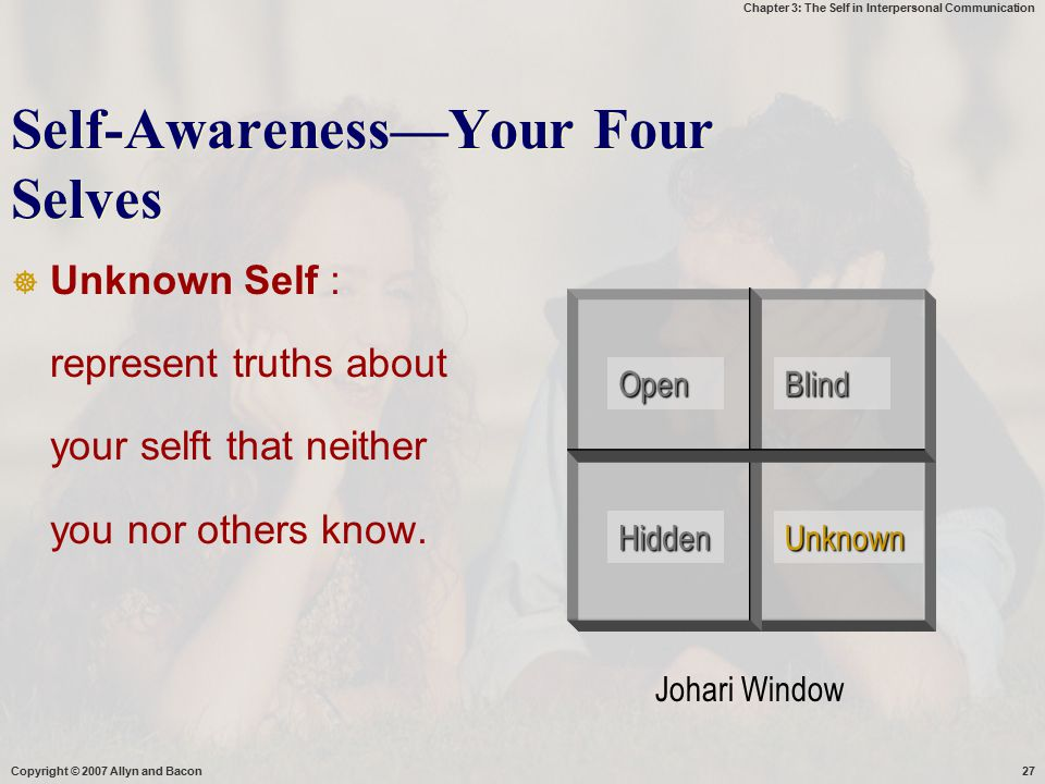 Chapter 3: The Self in Interpersonal Communication Copyright © 2007 Allyn and Bacon27 Self-Awareness—Your Four Selves  Unknown Self : represent truth