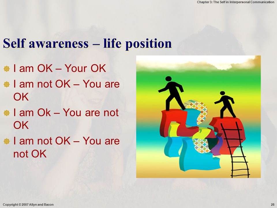Chapter 3: The Self in Interpersonal Communication Copyright © 2007 Allyn and Bacon28 Self awareness – life position  I am OK – Your OK  I am not OK