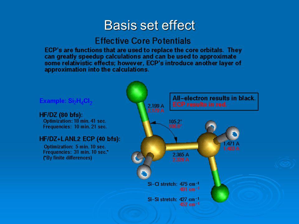 Basis set effect